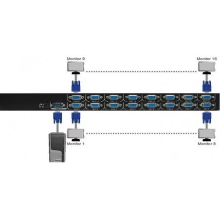 VGA splitter til 16 skærme