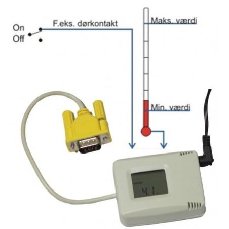 Analog, digital, temperatur, fugt overvågning via internettet