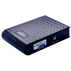 USB til 1080p HDMI-omformer