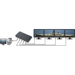 4 Port DisplayPort...