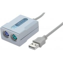 PS/2 mus/tastatur til USB...