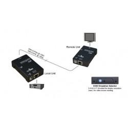 SHM-M100, Short Haul HDMI Extender med EDID funktion