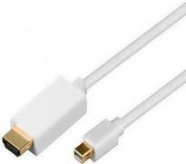 HDMI til mini displayport